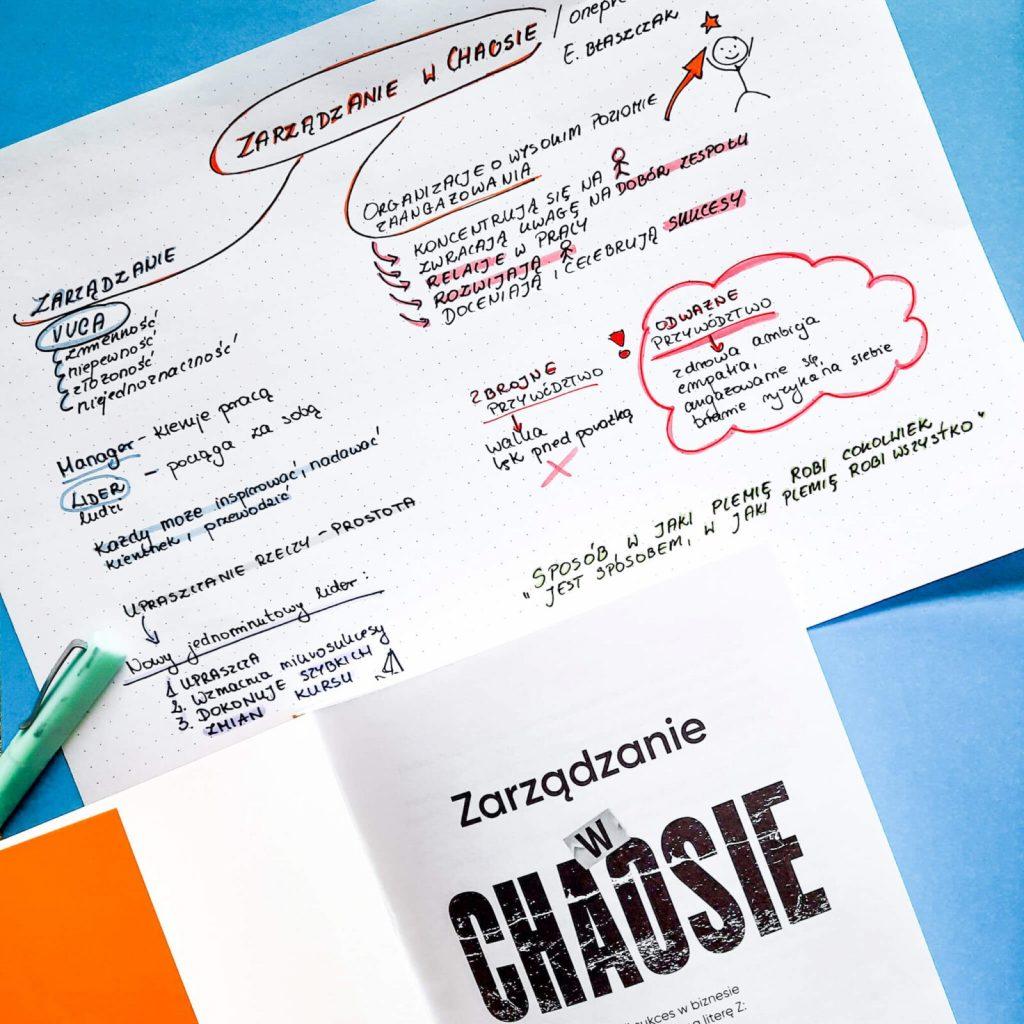 """Zarządzanie w chaosie"""" autor: Ewa Błaszczak, wyd. onepress. Zarządzanie w chaosie czyli sukces w biznesie zaczyna się na literę Z: Zaufanie, Zespół, Zaangażowanie, Zmiana, Zwinność. Główne myśli z książki."""